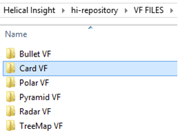 card-vf-physical-location