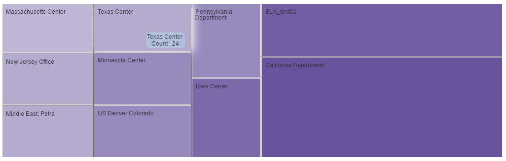 sample-d3-treemap