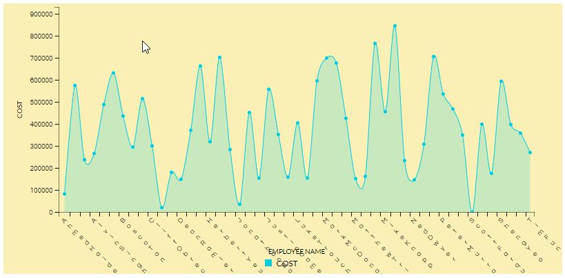 Chart Background5