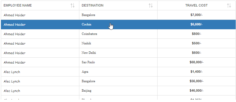 Table Format9