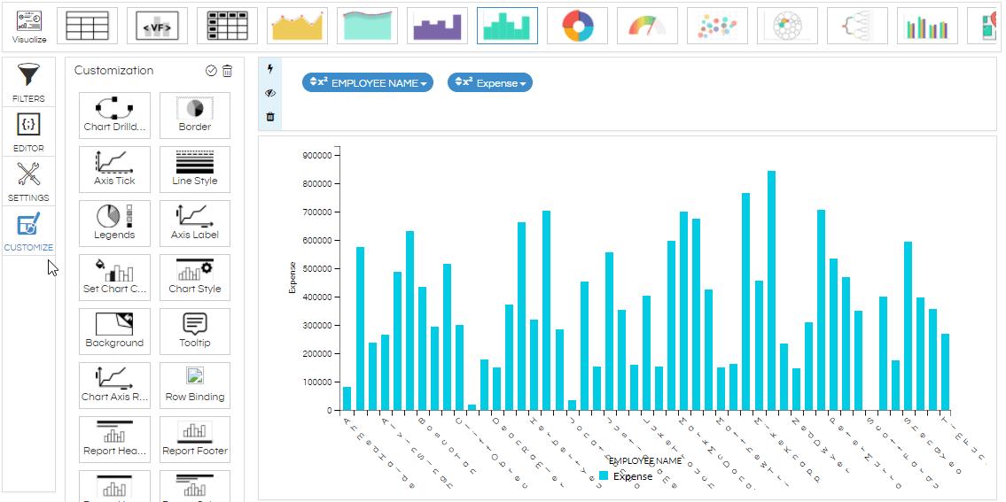 Charts Drill Down2